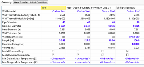 Input to BLOWDOWN where system inventory (pipes and vessels) are entered individually