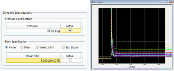 Dynamic simulation specifications and strip chart output of pressure over time