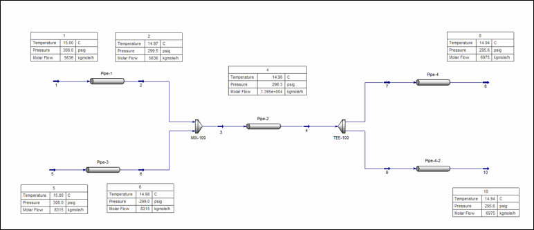 HYSYS Tips and Tricks: User-Variables to calculate erosional